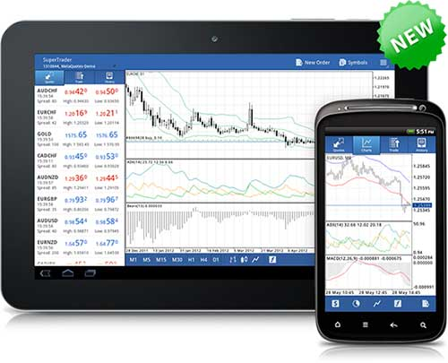 MT4 for Android   XM Download